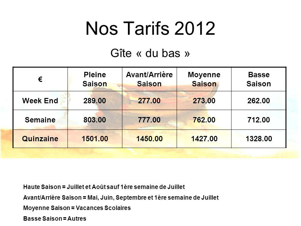 Nos Tarifs 2012 Gîte « du bas » Pleine Saison Avant/Arrière Saison Moyenne Saison Basse Saison Week End289.00277.00273.00262.00 Semaine803.00777.00762