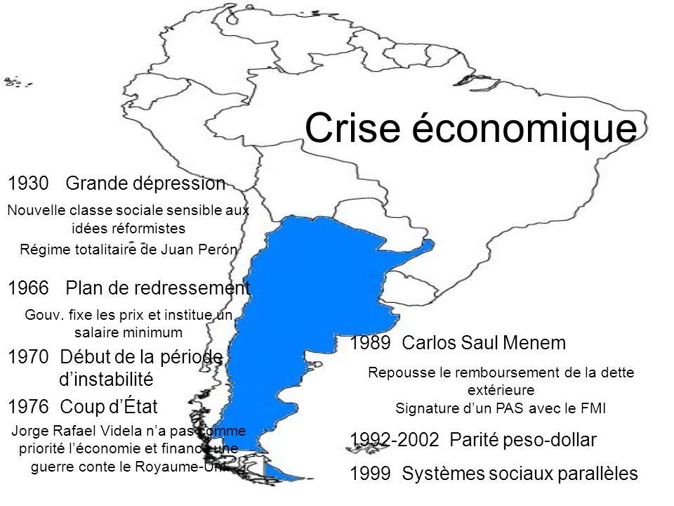 Crise économique 1930 Grande dépression Nouvelle classe sociale sensible aux idées réformistes Régime totalitaire de Juan Perón 1966 Plan de redressement Gouv.