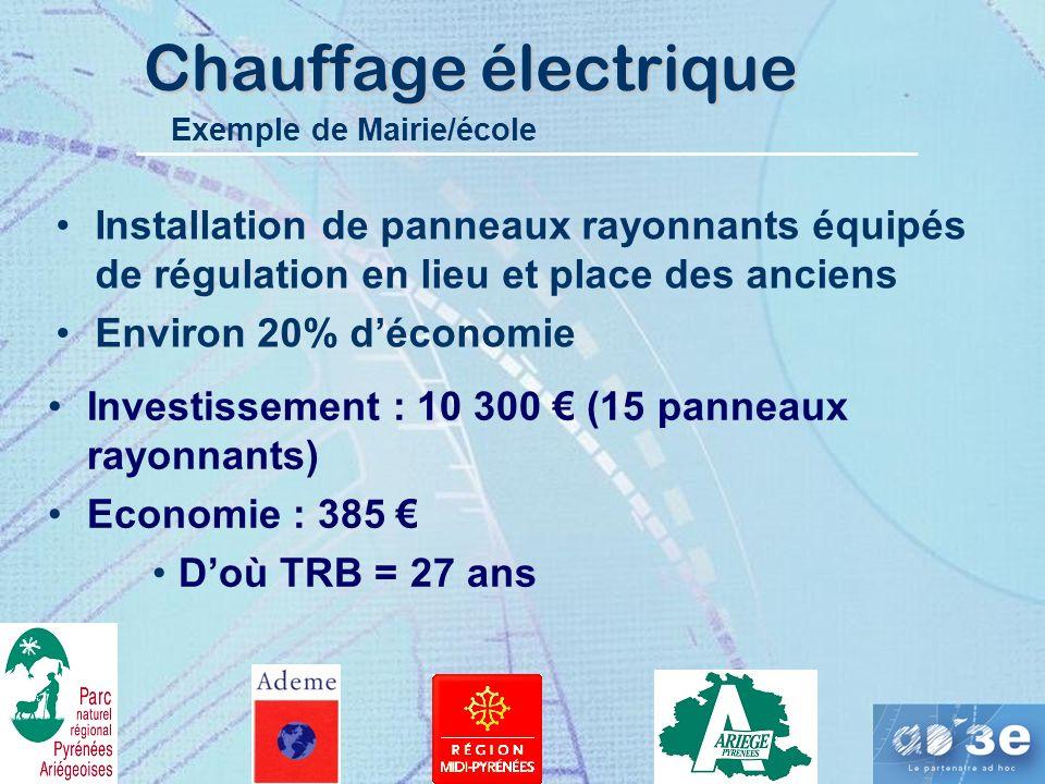 Chauffage électrique Installation de panneaux rayonnants équipés de régulation en lieu et place des anciens Environ 20% déconomie Exemple de Mairie/école Investissement : 10 300 (15 panneaux rayonnants) Economie : 385 Doù TRB = 27 ans