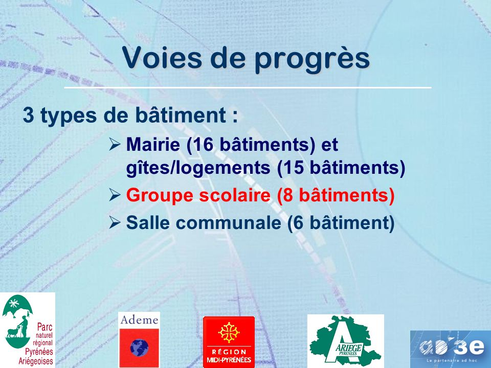 Voies de progrès 3 types de bâtiment : Mairie (16 bâtiments) et gîtes/logements (15 bâtiments) Groupe scolaire (8 bâtiments) Salle communale (6 bâtiment)