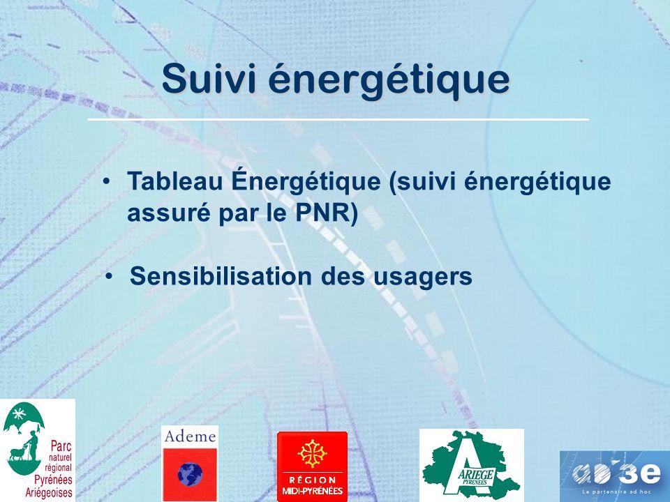 Suivi énergétique Tableau Énergétique (suivi énergétique assuré par le PNR) Sensibilisation des usagers
