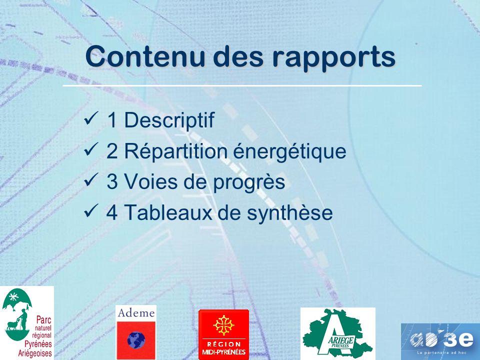 Contenu des rapports 1 Descriptif 2 Répartition énergétique 3 Voies de progrès 4 Tableaux de synthèse