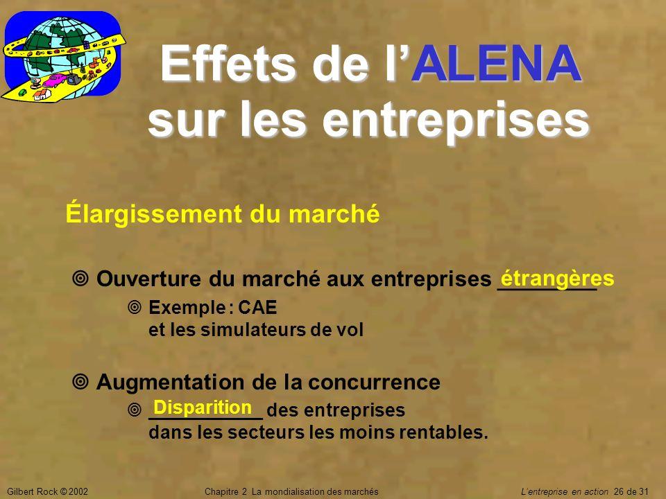 Gilbert Rock © 2002Chapitre 2 La mondialisation des marchés Lentreprise en action 26 de 31 Effets de lALENA sur les entreprises Élargissement du march