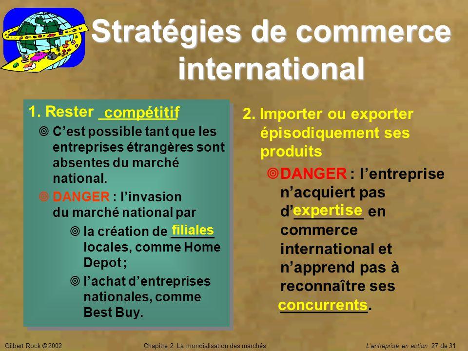 Gilbert Rock © 2002Chapitre 2 La mondialisation des marchés Lentreprise en action 27 de 31 Stratégies de commerce international 1. Rester _________ Ce