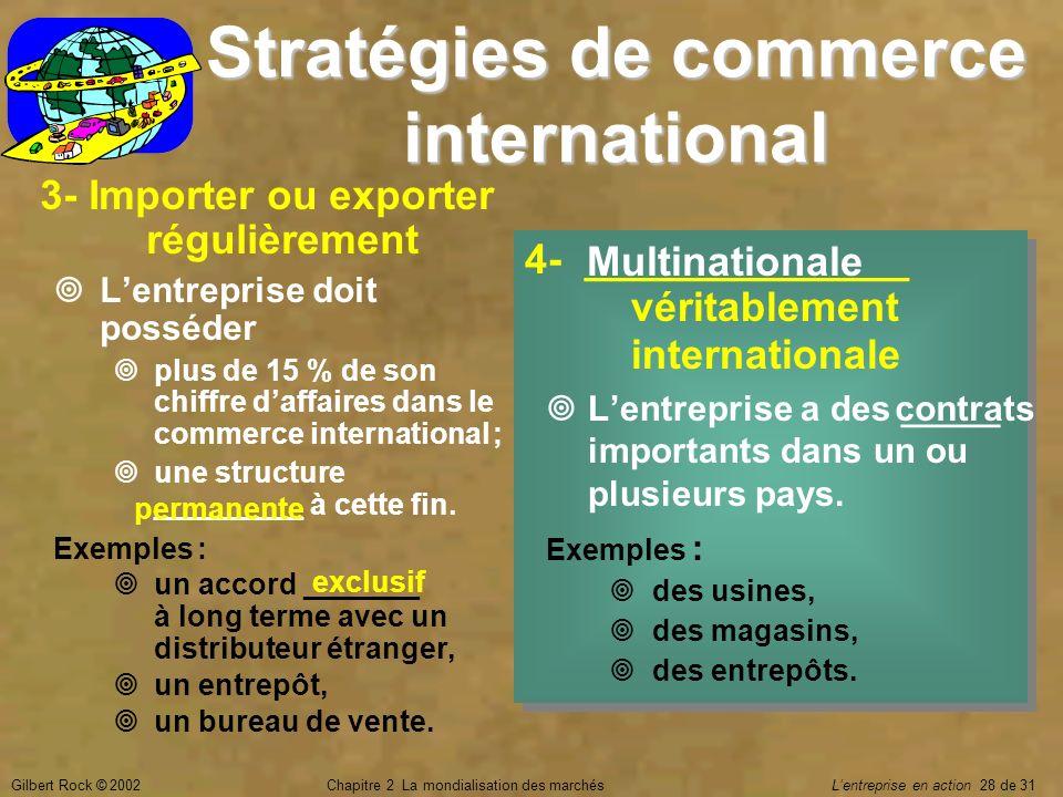 Gilbert Rock © 2002Chapitre 2 La mondialisation des marchés Lentreprise en action 28 de 31 Stratégies de commerce international 3- Importer ou exporte
