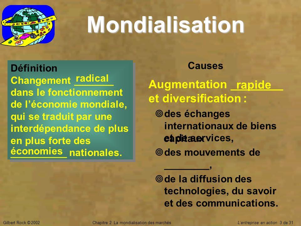 Gilbert Rock © 2002Chapitre 2 La mondialisation des marchés Lentreprise en action 3 de 31 Mondialisation Définition Changement _______ dans le fonctio