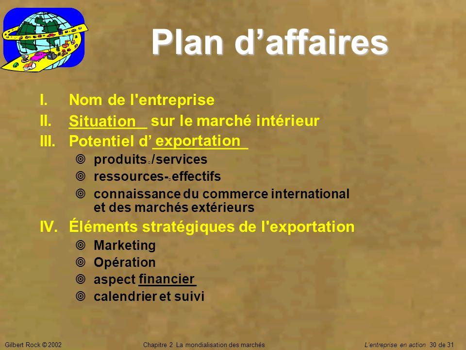 Gilbert Rock © 2002Chapitre 2 La mondialisation des marchés Lentreprise en action 30 de 31 Plan daffaires I. Nom de l'entreprise II. _________ sur le