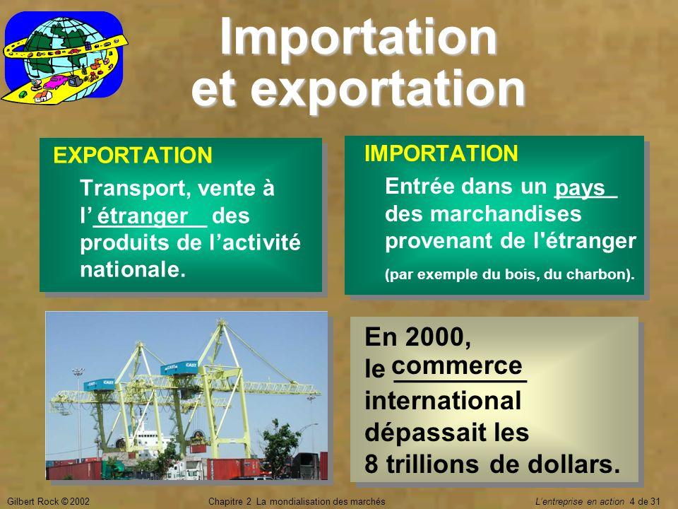 Gilbert Rock © 2002Chapitre 2 La mondialisation des marchés Lentreprise en action 5 de 31 Évolution du commerce extérieur du Québec 267,3238,5139,6Total 41,940,432,7canadiennes 92,979,639,4internationales 134,8120,072,1Importations 43,440,434,1canadiennes 89,178,133,4internationales 118,567,5Exportations 200019991990 Biens et services (en milliards de dollars) Source : MIC, www.mic.gouv.qc.ca/commerce-exterieur/Calepin-tab-02.html.