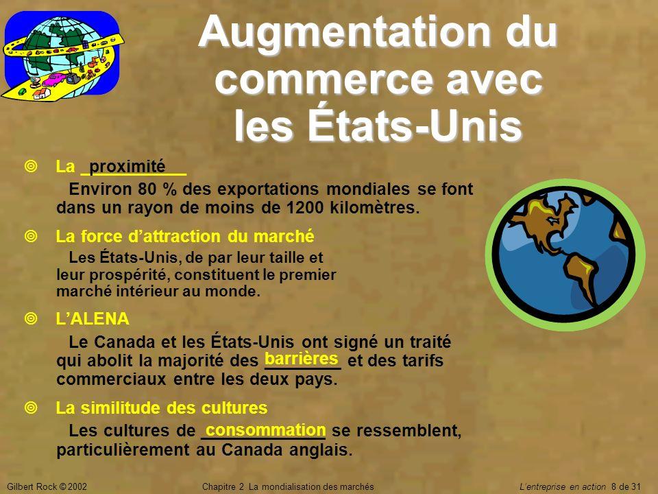 Gilbert Rock © 2002Chapitre 2 La mondialisation des marchés Lentreprise en action 8 de 31 Augmentation du commerce avec les États-Unis La ___________