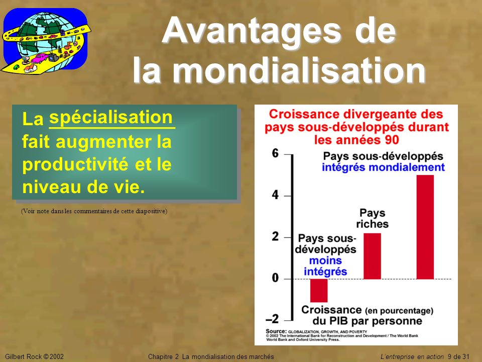 Gilbert Rock © 2002Chapitre 2 La mondialisation des marchés Lentreprise en action 9 de 31 La ____________ fait augmenter la productivité et le niveau