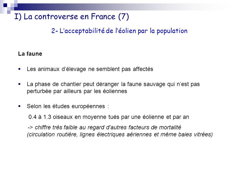 I) La controverse en France (7) 2- Lacceptabilité de léolien par la population La faune Les animaux délevage ne semblent pas affectés La phase de chan