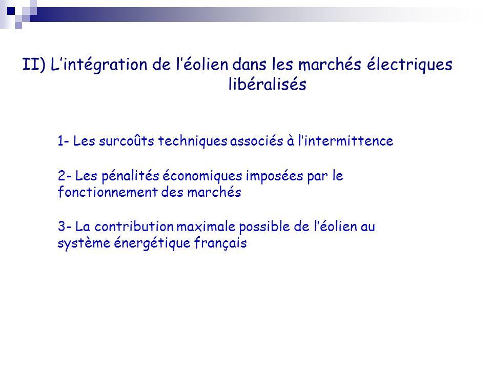 II) Lintégration de léolien dans les marchés électriques libéralisés 1- Les surcoûts techniques associés à lintermittence 2- Les pénalités économiques