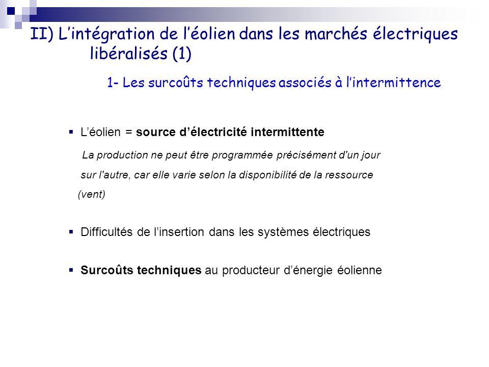 II) Lintégration de léolien dans les marchés électriques libéralisés (1) 1- Les surcoûts techniques associés à lintermittence Léolien = source délectr