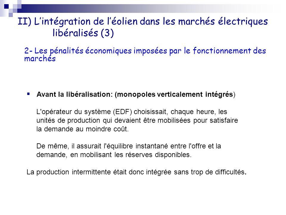 II) Lintégration de léolien dans les marchés électriques libéralisés (3) 2- Les pénalités économiques imposées par le fonctionnement des marchés Avant