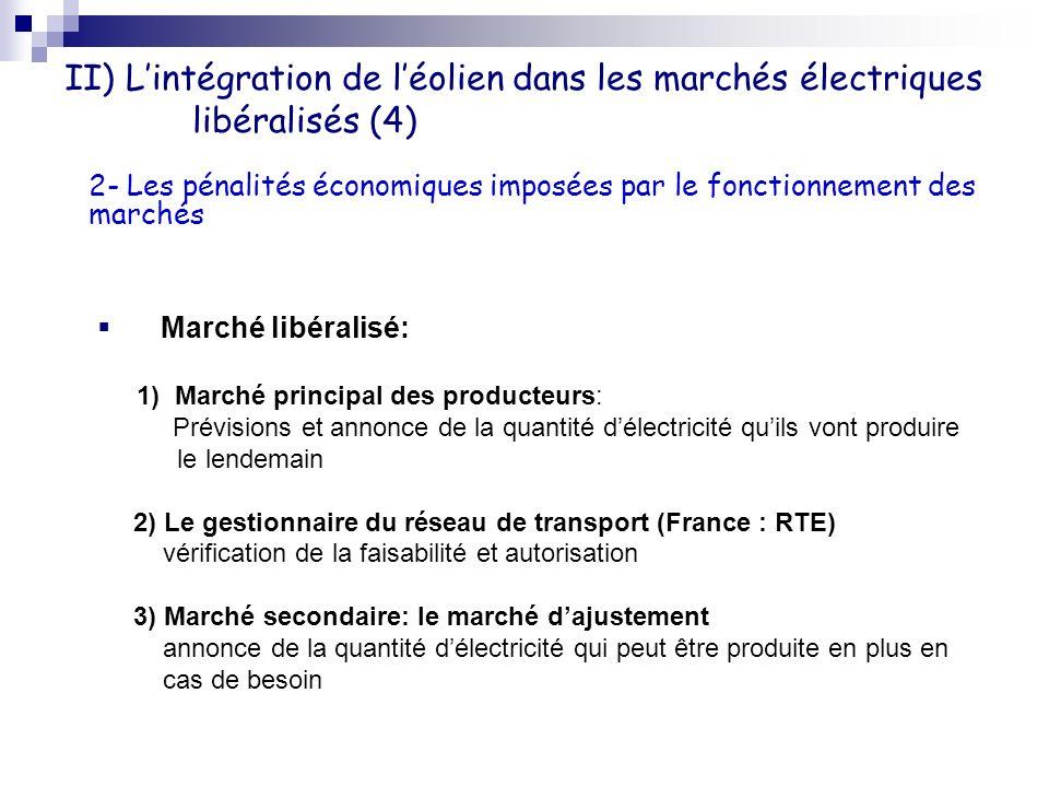 II) Lintégration de léolien dans les marchés électriques libéralisés (4) Marché libéralisé: 1) Marché principal des producteurs: Prévisions et annonce