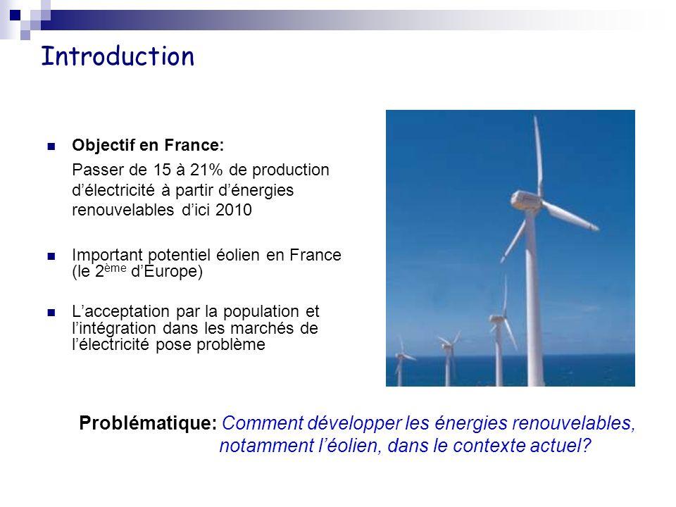 Introduction Objectif en France: Passer de 15 à 21% de production délectricité à partir dénergies renouvelables dici 2010 Important potentiel éolien e