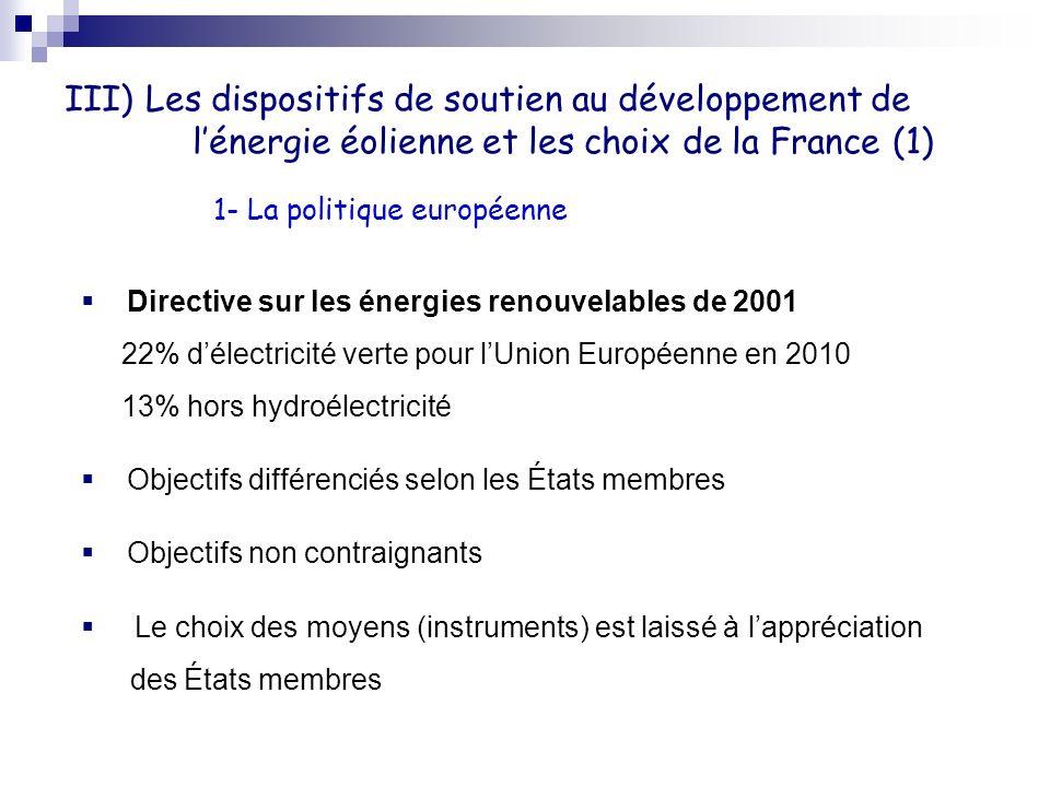 III) Les dispositifs de soutien au développement de lénergie éolienne et les choix de la France (1) Directive sur les énergies renouvelables de 2001 2