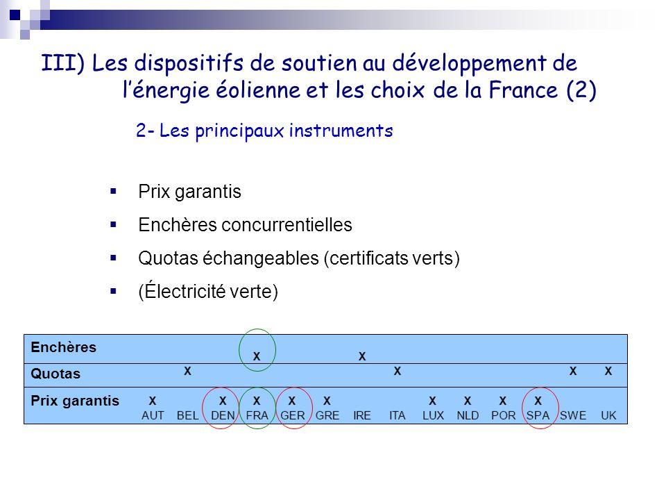 III) Les dispositifs de soutien au développement de lénergie éolienne et les choix de la France (2) Prix garantis Enchères concurrentielles Quotas éch