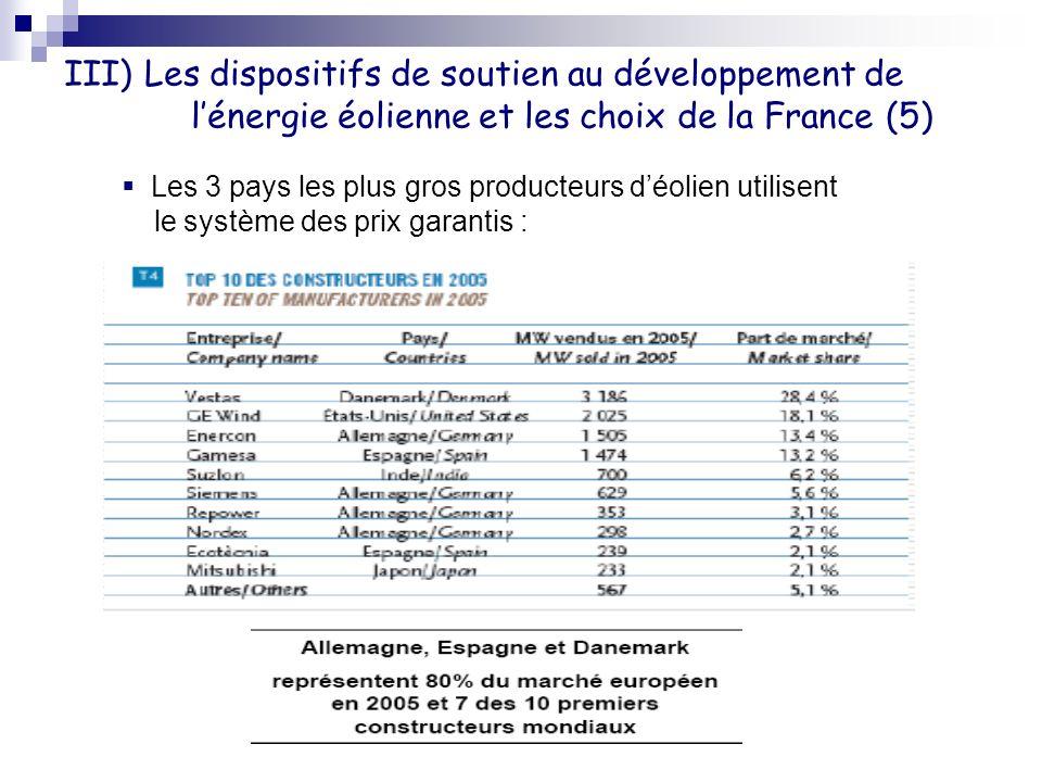 Les 3 pays les plus gros producteurs déolien utilisent le système des prix garantis : III) Les dispositifs de soutien au développement de lénergie éol