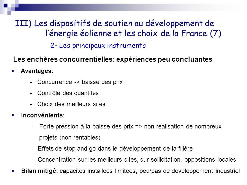 III) Les dispositifs de soutien au développement de lénergie éolienne et les choix de la France (7) Les enchères concurrentielles: expériences peu con
