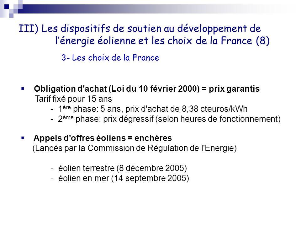 III) Les dispositifs de soutien au développement de lénergie éolienne et les choix de la France (8) 3- Les choix de la France Obligation d'achat (Loi