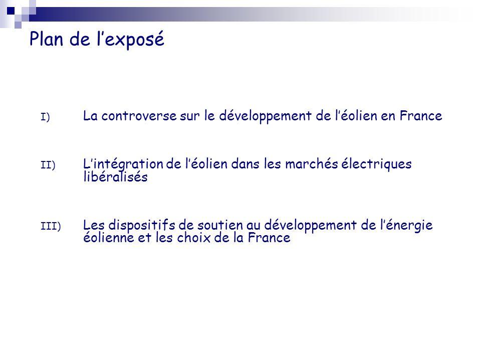 Plan de lexposé I) La controverse sur le développement de léolien en France II) Lintégration de léolien dans les marchés électriques libéralisés III)