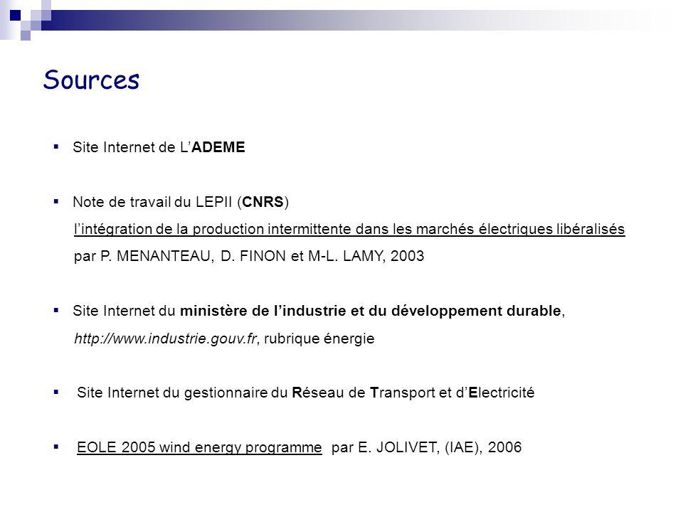 Sources Site Internet de LADEME Note de travail du LEPII (CNRS) lintégration de la production intermittente dans les marchés électriques libéralisés p