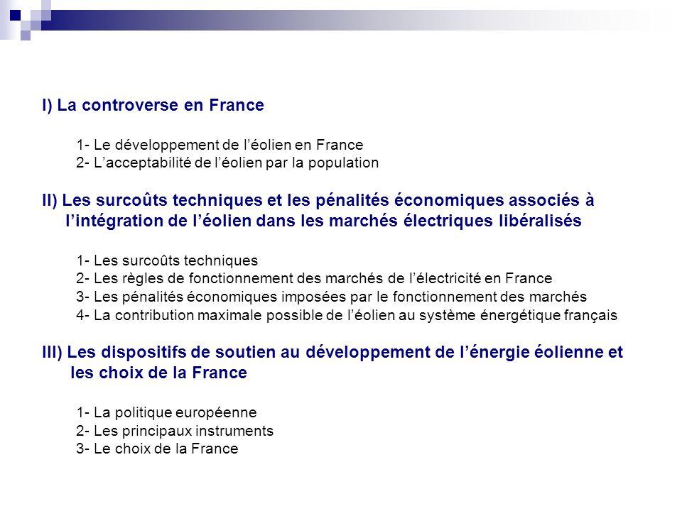 I) La controverse en France 1- Le développement de léolien en France 2- Lacceptabilité de léolien par la population II) Les surcoûts techniques et les