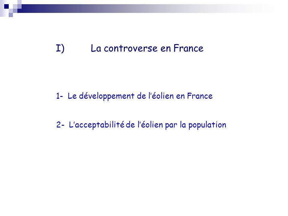 Les raisons de ce développement : - Réserves énergétiques très limitées en France - Chocs pétroliers -> renforcer la sécurité d approvisionnement à long terme - Nucléaire = Plus de 78% de lélectricité française -> recherche dune diversification des sources dénergie - Directive européenne de 2001 : -> augmenter la part des énergies renouvelables - Potentiel éolien français important I) La controverse en France (1) 1- Le développement de léolien en France