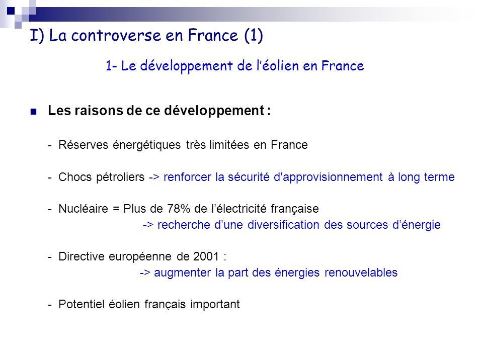 I) La controverse en France (2) 1- Le développement de léolien en France