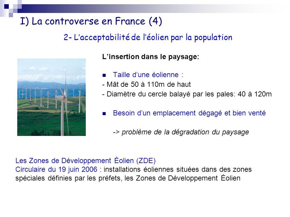1- La politique européenne 2- Les principaux instruments 3- Les choix de la France III) Les dispositifs de soutien au développement de lénergie éolienne et les choix de la France