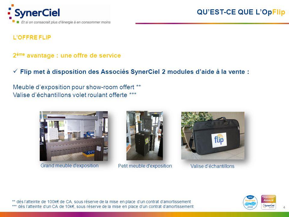 4 QUEST-CE QUE LOpFlip 2 ème avantage : une offre de service Flip met à disposition des Associés SynerCiel 2 modules daide à la vente : Meuble dexposi