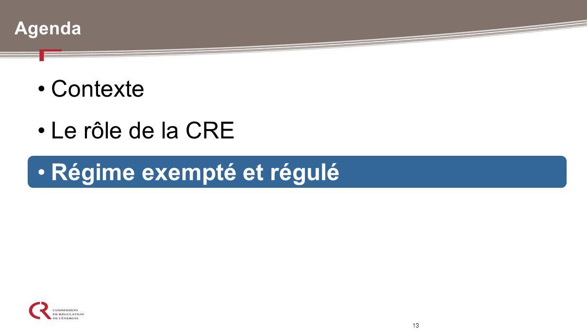 13 Agenda Contexte Le rôle de la CRE Régime exempté et régulé