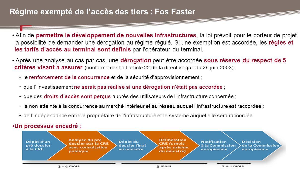 15 Régime exempté de laccès des tiers : Fos Faster Afin de permettre le développement de nouvelles infrastructures, la loi prévoit pour le porteur de