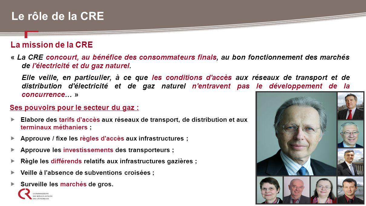 8 Le rôle de la CRE La mission de la CRE « La CRE concourt, au bénéfice des consommateurs finals, au bon fonctionnement des marchés de l'électricité e