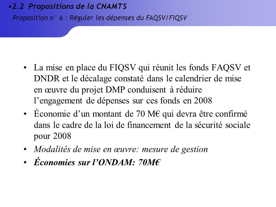 La mise en place du FIQSV qui réunit les fonds FAQSV et DNDR et le décalage constaté dans le calendrier de mise en œuvre du projet DMP conduisent à réduire lengagement de dépenses sur ces fonds en 2008 Économie dun montant de 70 M qui devra être confirmé dans le cadre de la loi de financement de la sécurité sociale pour 2008 Modalités de mise en œuvre: mesure de gestion Économies sur lONDAM: 70M 2.2 Propositions de la CNAMTS Proposition n° 6 : Réguler les dépenses du FAQSV/FIQSV