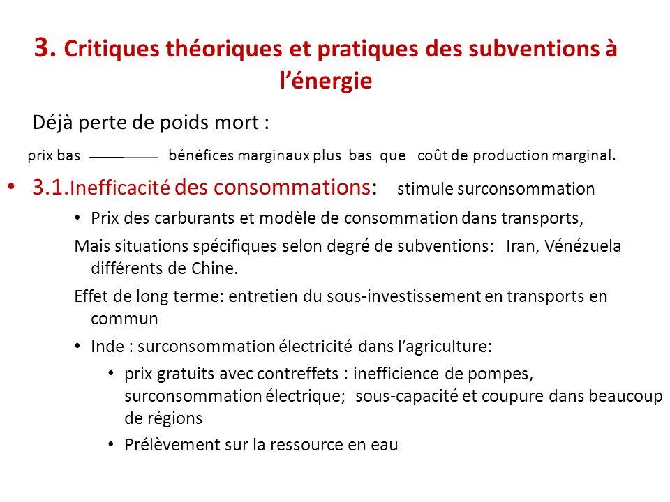3. Critiques théoriques et pratiques des subventions à lénergie Déjà perte de poids mort : prix bas bénéfices marginaux plus bas que coût de productio
