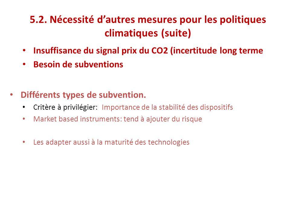 5.2. Nécessité dautres mesures pour les politiques climatiques (suite) Insuffisance du signal prix du CO2 (incertitude long terme Besoin de subvention