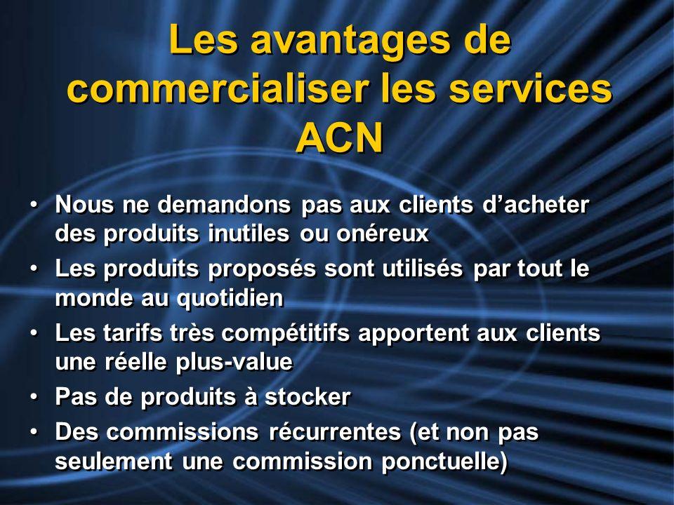 Les avantages de commercialiser les services ACN Nous ne demandons pas aux clients dacheter des produits inutiles ou onéreux Les produits proposés son