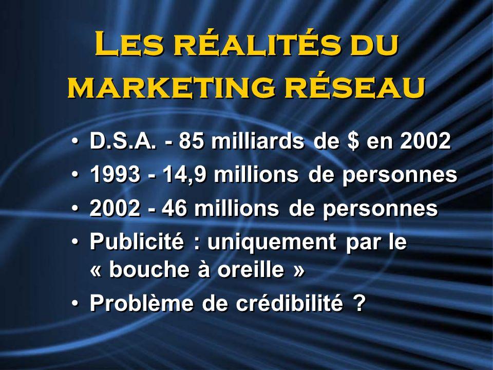 Les réalités du marketing réseau D.S.A. - 85 milliards de $ en 2002 1993 - 14,9 millions de personnes 2002 - 46 millions de personnes Publicité : uniq