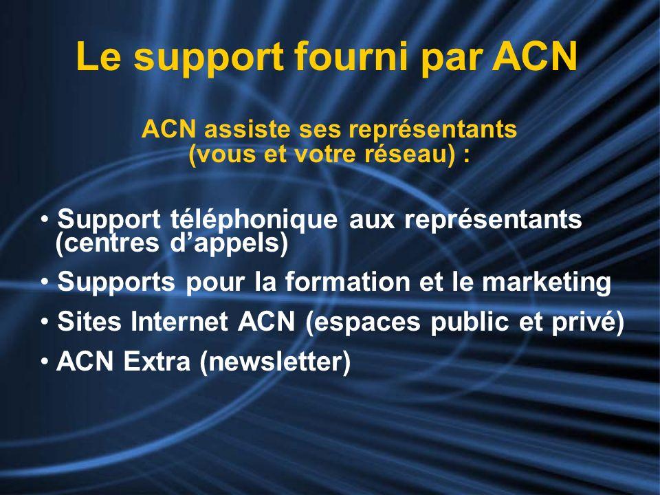 ACN assiste ses représentants (vous et votre réseau) : Support téléphonique aux représentants (centres dappels) Supports pour la formation et le marke