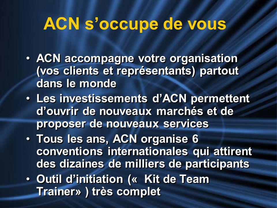 ACN accompagne votre organisation (vos clients et représentants) partout dans le monde Les investissements dACN permettent douvrir de nouveaux marchés