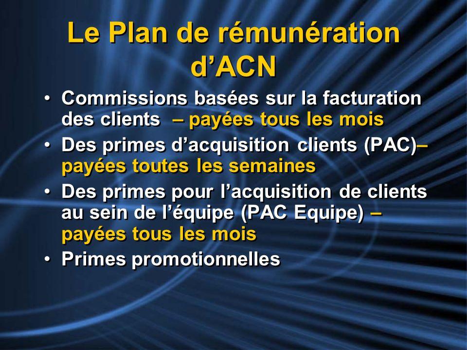 Le Plan de rémunération dACN Commissions basées sur la facturation des clients – payées tous les mois Des primes dacquisition clients (PAC)– payées to