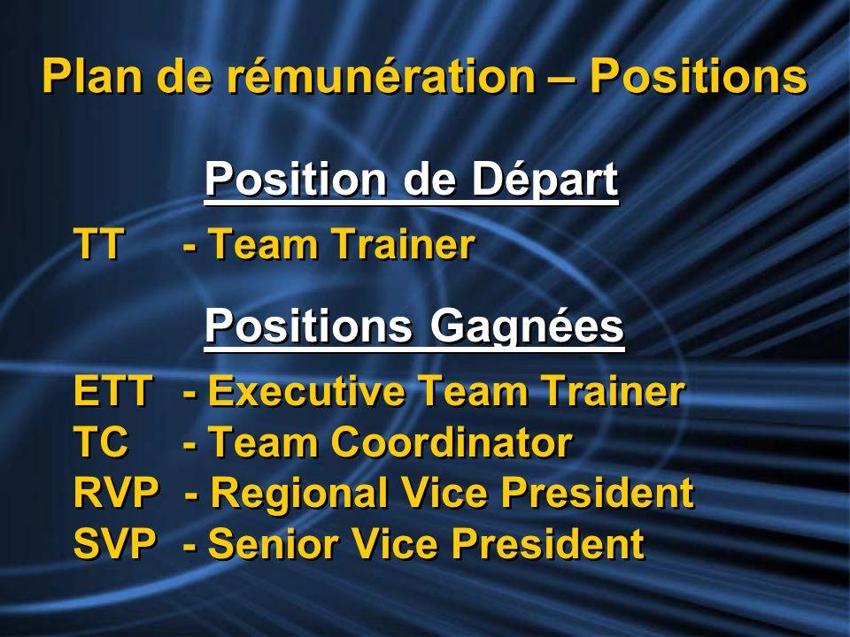 Position de Départ TT - Team Trainer Positions Gagnées ETT - Executive Team Trainer TC - Team Coordinator RVP - Regional Vice President SVP - Senior V