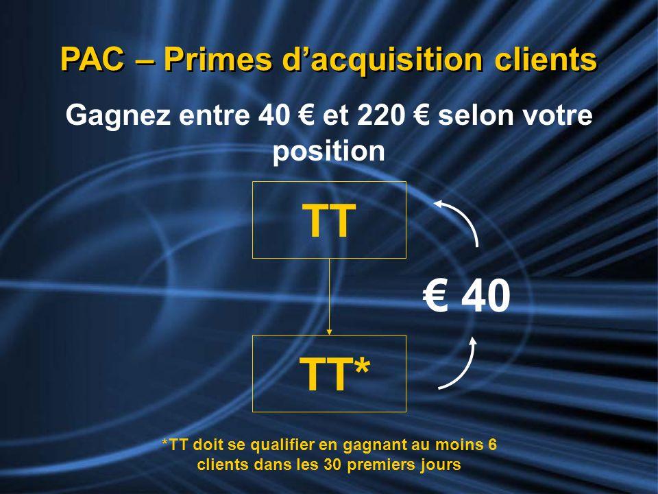 TT TT* *TT doit se qualifier en gagnant au moins 6 clients dans les 30 premiers jours PAC – Primes dacquisition clients Gagnez entre 40 et 220 selon v