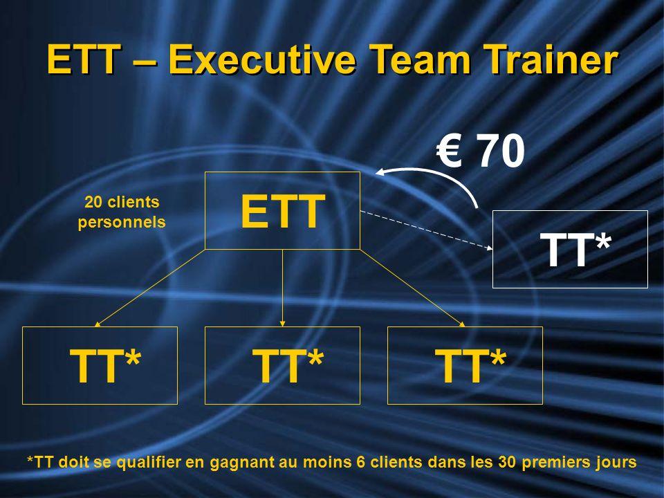 20 clients personnels ETT – Executive Team Trainer ETT TT* 70 *TT doit se qualifier en gagnant au moins 6 clients dans les 30 premiers jours