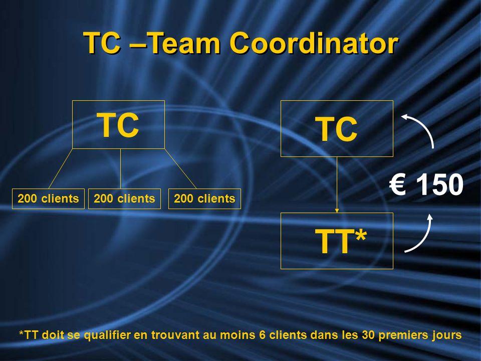 TC TT* TC 200 clients 150 TC –Team Coordinator *TT doit se qualifier en trouvant au moins 6 clients dans les 30 premiers jours