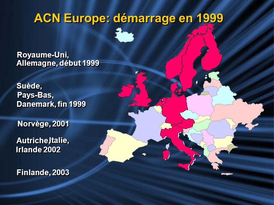 Royaume-Uni, ACN Europe: démarrage en 1999 Suède, Norvège, 2001 Autriche, Allemagne, début 1999 Pays-Bas, Danemark, fin 1999 Italie, Irlande 2002 Finl