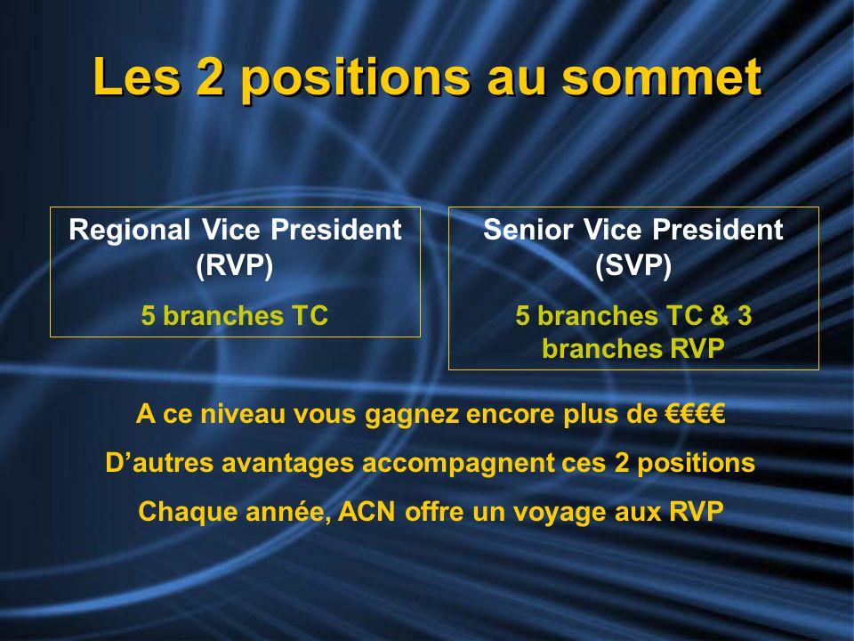 Regional Vice President (RVP) 5 branches TC A ce niveau vous gagnez encore plus de Dautres avantages accompagnent ces 2 positions Chaque année, ACN of