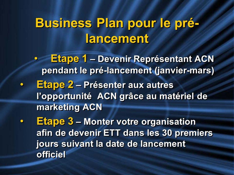 Business Plan pour le pré- lancement Etape 1 – Devenir Représentant ACN pendant le pré-lancement (janvier-mars) Etape 2 – Présenter aux autres lopport